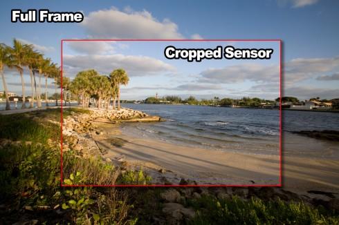 full frame cropped sensor